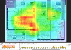 ヒートマップアナライザーは閲覧ポイントを視覚化